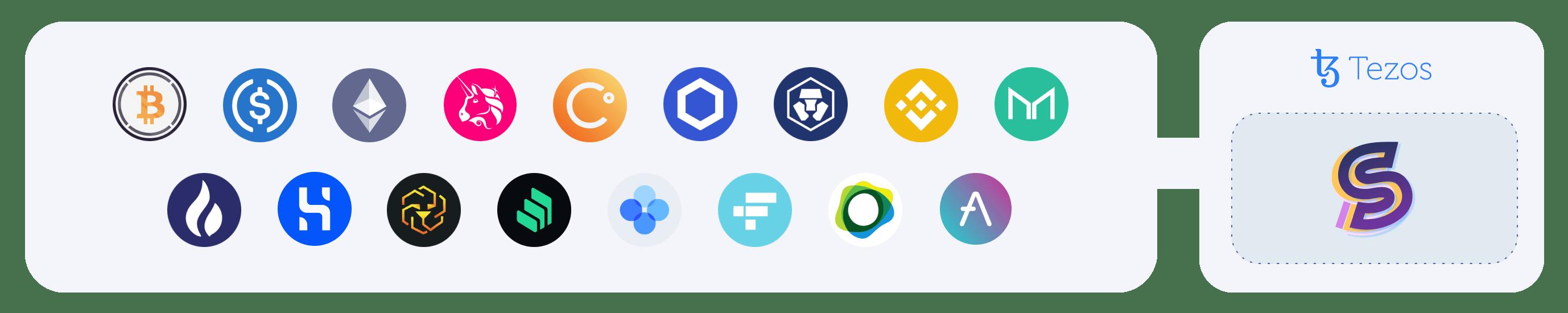 Smartlink Tezos FA 1.2 Wrapped tokens